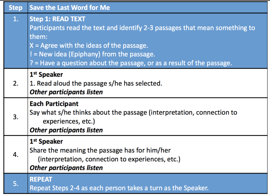 another word for participants